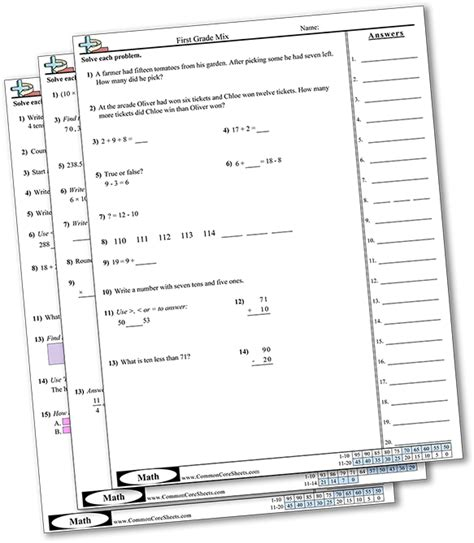 Common Worksheets Math by Bar Diagram Math Word Problems Bar Free Engine Image For
