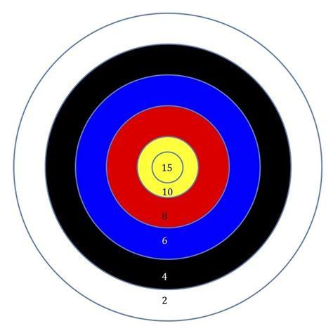 printable shooting targets bullseye bullseye targets printable clipart best