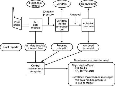 boeing 737 engine nozzle diagram 737 700 top diagram