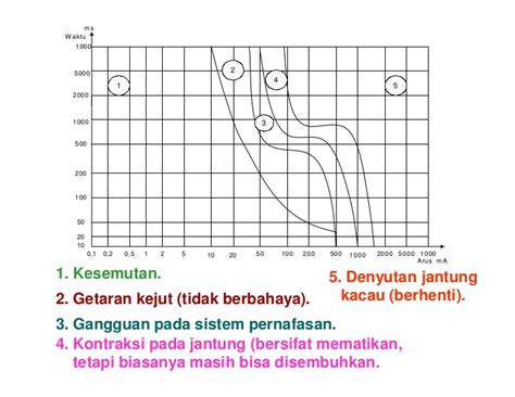 wiring diagram lift barang 3 lantai jeffdoedesign