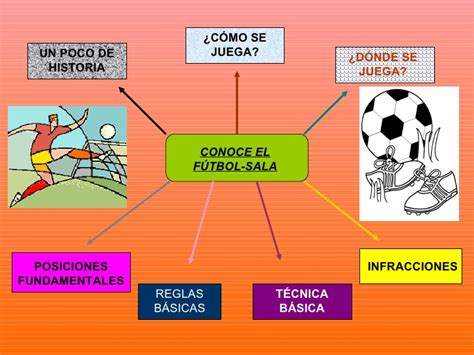 sesiones de futbol sala futbol sala