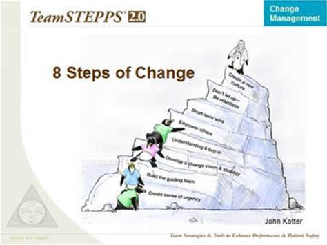 teamstepps  module  change management agency  healthcare research quality