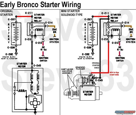 early bronco wiring diagram early bronco restoration