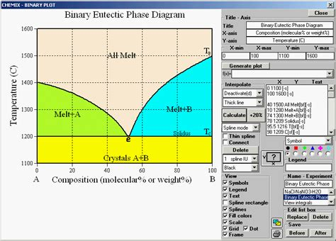 2 component phase diagram two component phase diagram