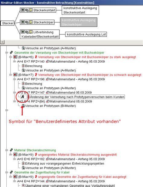 Lebenslauf Vorlage Zum Ausfüllen Und Drucken Testament Muster Vorlage Vorlagen Muster Fr Word Und Excel Zum Downloaden Prozessbeschreibung