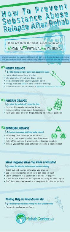 Addiction Relapse Prevention Plan Template Harm Reduction Pinterest Therapy Relapse Substance Abuse Treatment Plan Template 3