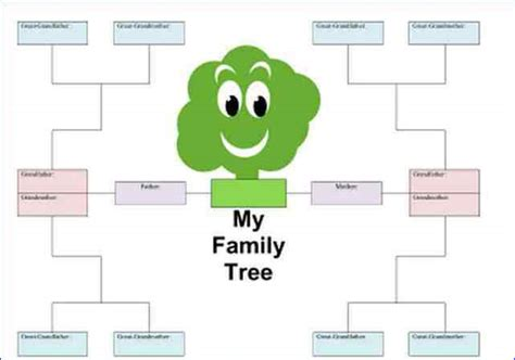 printable family tree charts free printable family tree charts blank home design ideas