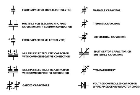different types of capacitors and their significance radio world a capacitor and different types
