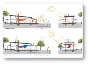 mirador automotriz 3 energ 237 a solar fuentes de energ 237 a