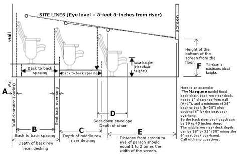 build  theater seating riser platform instructions