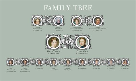 queen victoria biography for ks2 queen victoria s family tree and her husband prince