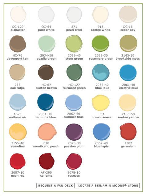 benjamin carries a line of pottery barn paint colors for the home f 228 rger colours