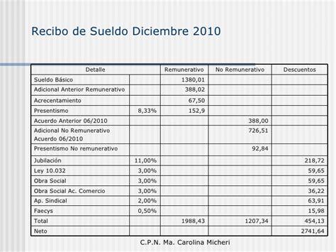 empleados de comercio liquidaci 243 n octubre 2016 con 12 la liquidacin de sueldos de empleados de comercio de mayo
