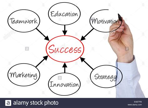 ed diagrams businessman sketching diagram success in business with