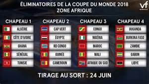 qualification coupe du monde 2018