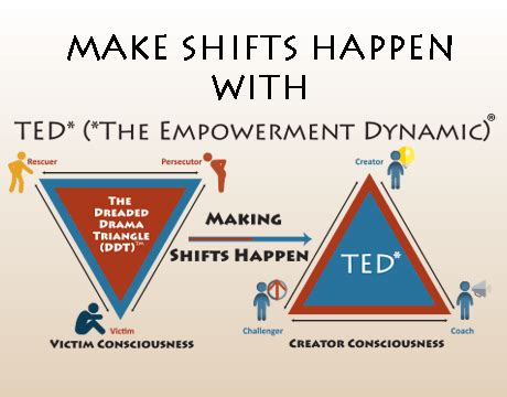 Pdf Power Ted Empowerment Dynamic Anniversary by Home Escape The Drama Triangle With Ted The Empowerment