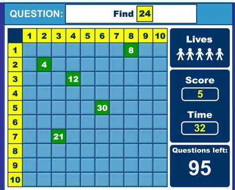 1 times table games westbury on trym cofe academy times tables games