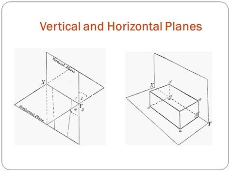 vertical and horizontal h007 jpg horizontal and vertical measurements ppt video online