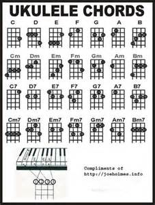 printable soprano ukulele chord chart search results for printable blank chord calendar 2015