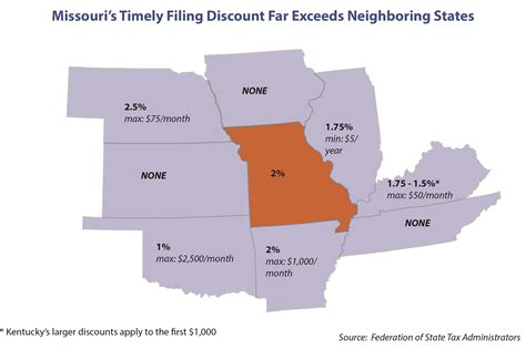 missouri map and surrounding states missouri budget project timely filing discount costs