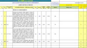 computo metrico per ristrutturazione appartamento computo metrico estimativo gratis