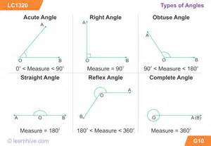learnhive icse grade 5 mathematics lines and angles