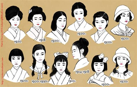 the earliest ancient record of haircuts hairstyles of taisho to early showa japan historical