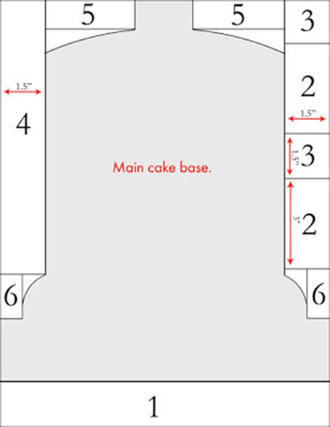 template for the tank engine cake amanda creates the cake pattern