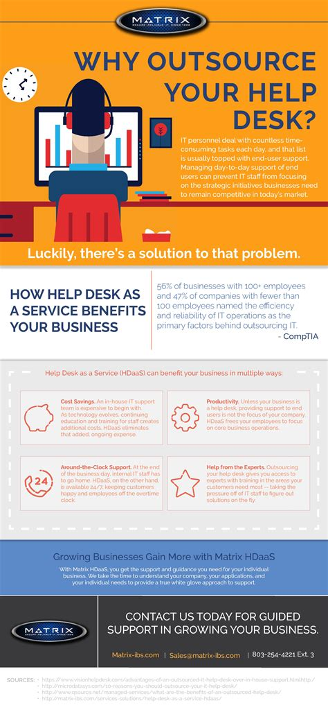 Outsourced Help Desk Pricing by Why Outsource Your Help Desk