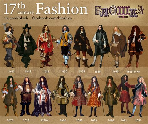 fashion a history from the 18th to the 20th century taschen books fashion timeline 17 th century xvii century timeline 17th century and costumes