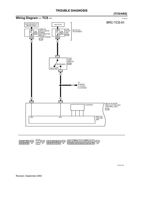 quest brake controller wiring diagram 28 images repair