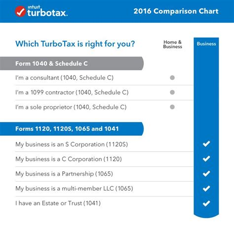 Turbotax Amazon Gift Card 2016 - amazon com turbotax business 2016 tax software federal fed efile pc download software