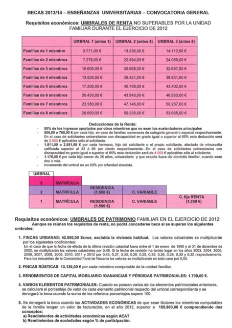 renta y patrimonio 2015 bizkaiaeus requisitos de renta y patrimonio becas 2013 24