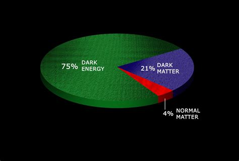 black matter theory new matter theory hopes to explain cosmos missing mass