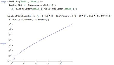 1 floor log10 1 x plotting ticks in v10 a bug or undocumented change