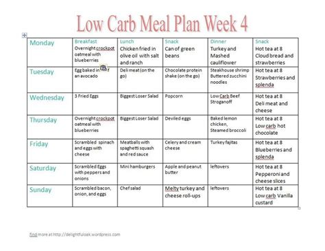 printable low carb meal planner a month of free low carb meal plans getting healthy