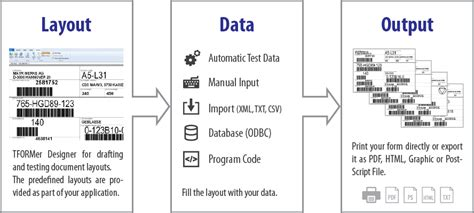 layout xml variable printing and pdf export of reports labels with odbc csv