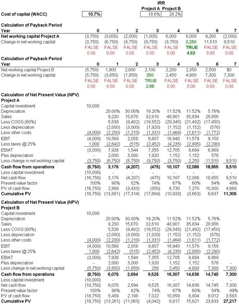 capital expenditure budget template free downloadable sle capital budget template excel