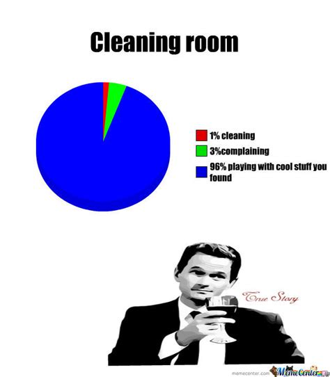 Cleaning Meme - while cleaning room by luigiconqueror meme center