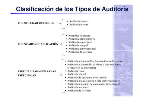Tipos De Auditoria | clasificaci 243 n de los tipos de auditoria auditoria