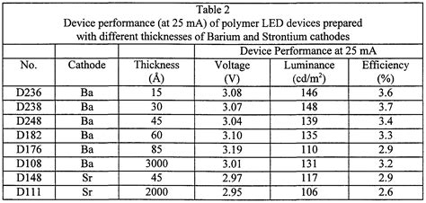 zener diode code table patent wo1998057381a1 ultra thin layer alkaline earth