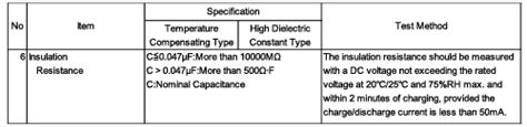 murata capacitor leakage current what are the leakage current specification values for dc murata manufacturing co ltd