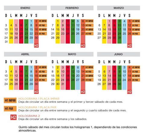 Sistema De Calendario Calendario Hoy Nocircula