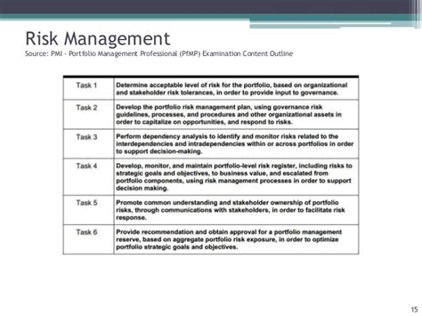 Pmp Content Outline by Project Management Professional Examination Content Outline Pdf