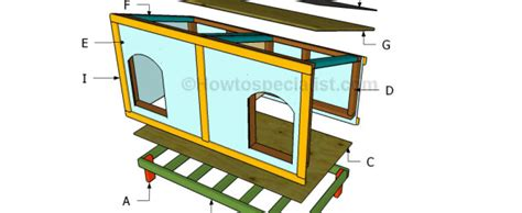 how to roof a dog house how to build a dog house roof howtospecialist how to build step by step diy plans