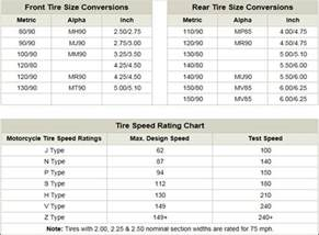 Dirt Bike Tire Pressure Chart Motorcycle Tire Size Designations