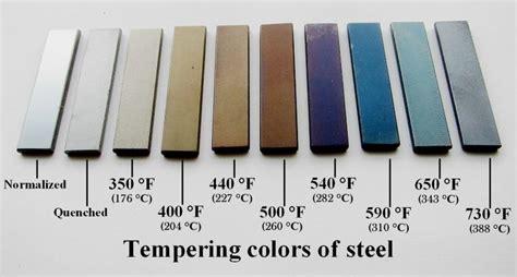 film blue hot blue cold stahl anlassfarben und temperaturen uhrforum
