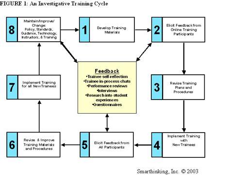 design application classes hewett and ehmann