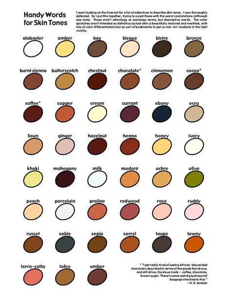 words to describe color handy words for skin tones write paint create