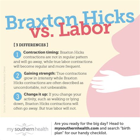 signs your is in labor braxton hicks recognizing practice labor infographic